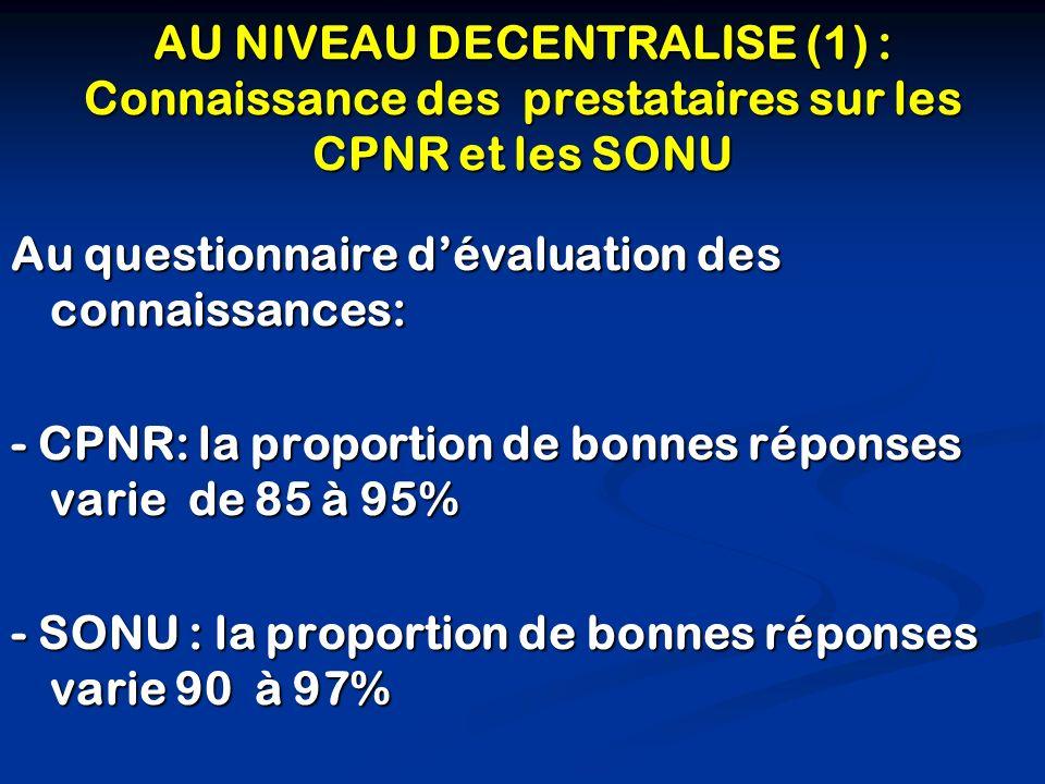 AU NIVEAU DECENTRALISE (1) : Connaissance des prestataires sur les CPNR et les SONU Au questionnaire dévaluation des connaissances: - CPNR: la proport