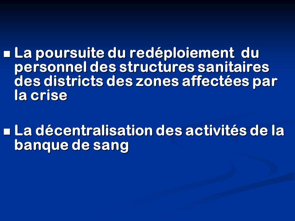 La poursuite du redéploiement du personnel des structures sanitaires des districts des zones affectées par la crise La poursuite du redéploiement du p