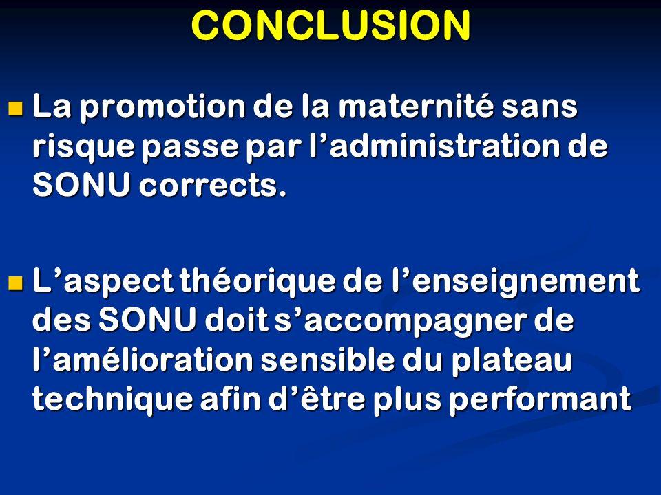 CONCLUSION La promotion de la maternité sans risque passe par ladministration de SONU corrects. La promotion de la maternité sans risque passe par lad
