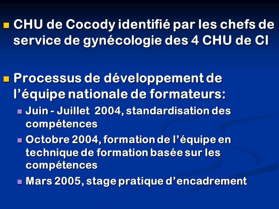 CHU de Cocody identifié par les chefs de service de gynécologie des 4 CHU de CI CHU de Cocody identifié par les chefs de service de gynécologie des 4