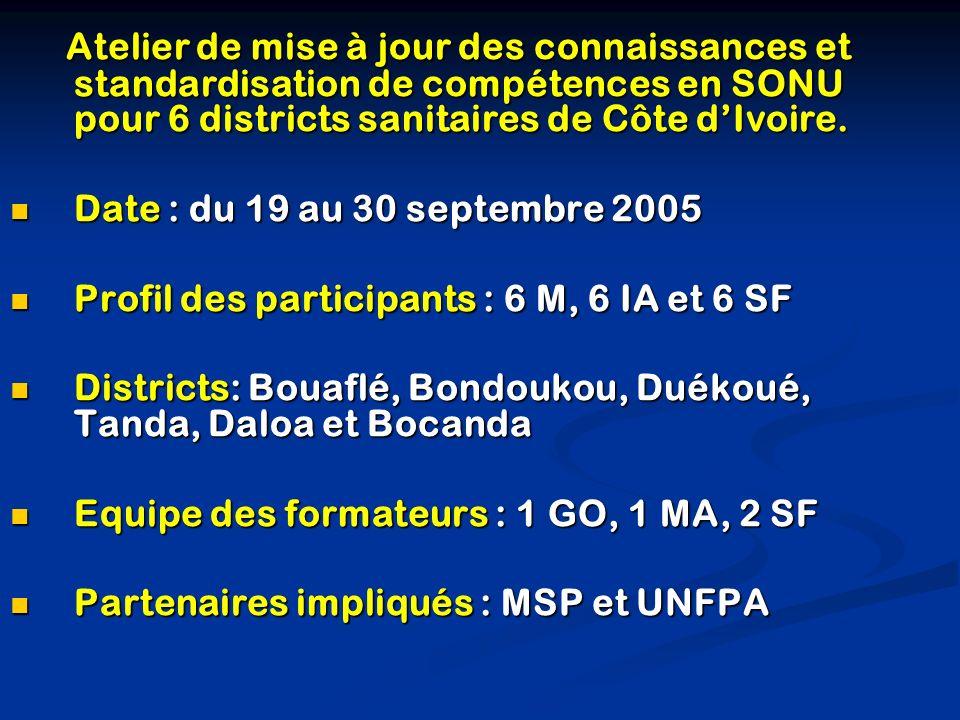 Atelier de mise à jour des connaissances et standardisation de compétences en SONU pour 6 districts sanitaires de Côte dIvoire. Atelier de mise à jour