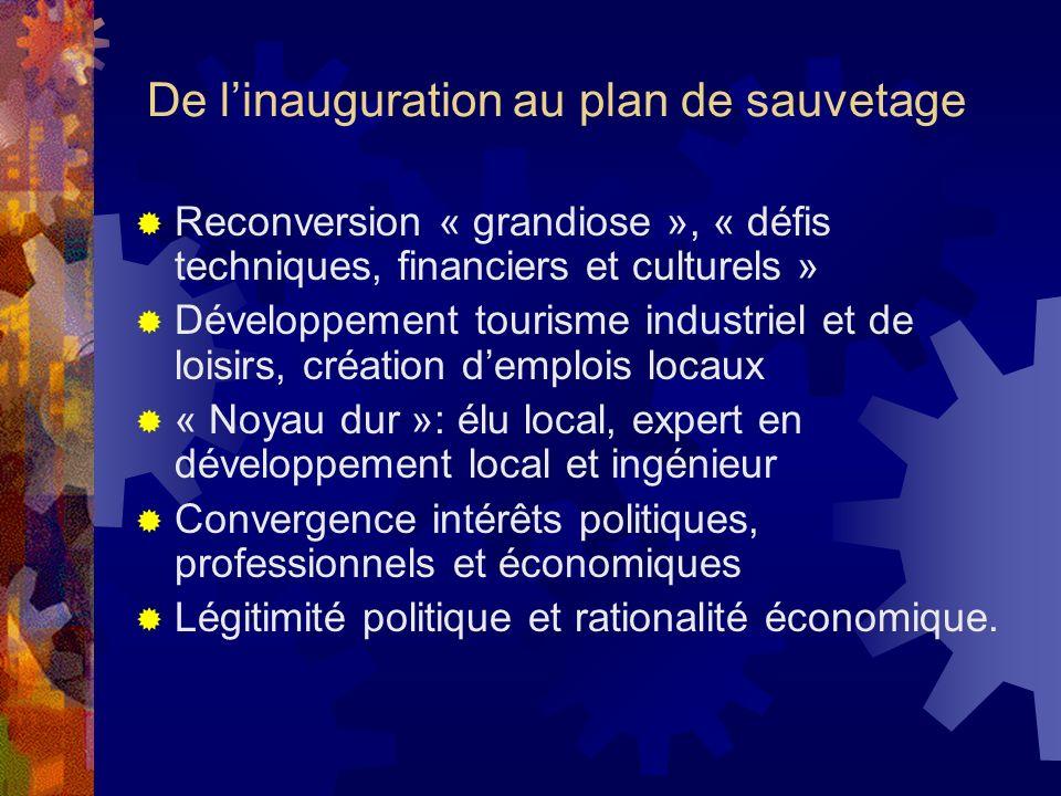 De linauguration au plan de sauvetage Reconversion « grandiose », « défis techniques, financiers et culturels » Développement tourisme industriel et d