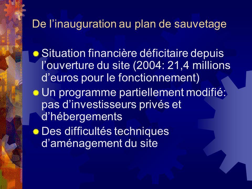De linauguration au plan de sauvetage Situation financière déficitaire depuis louverture du site (2004: 21,4 millions deuros pour le fonctionnement) U