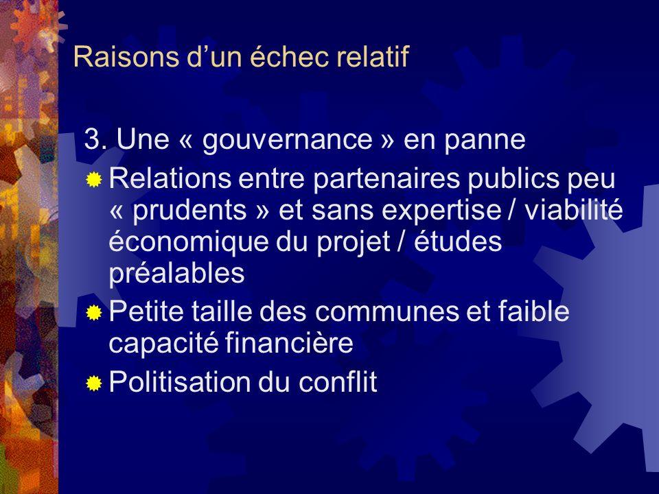 Raisons dun échec relatif 3. Une « gouvernance » en panne Relations entre partenaires publics peu « prudents » et sans expertise / viabilité économiqu