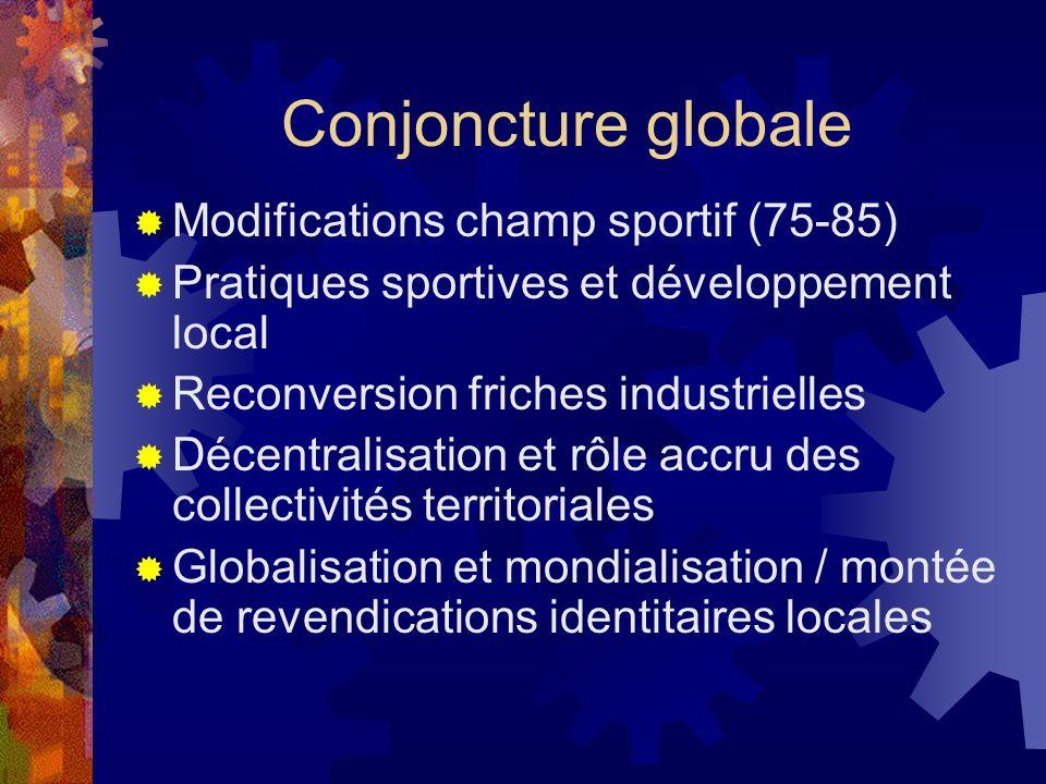 Conjoncture globale Modifications champ sportif (75-85) Pratiques sportives et développement local Reconversion friches industrielles Décentralisation