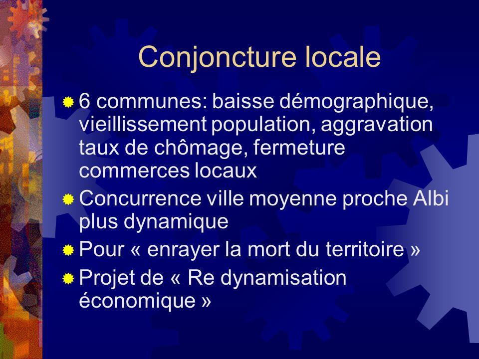 Conjoncture locale 6 communes: baisse démographique, vieillissement population, aggravation taux de chômage, fermeture commerces locaux Concurrence vi