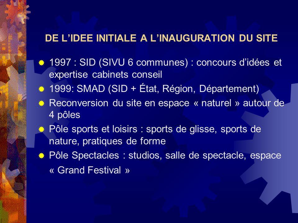 DE LIDEE INITIALE A LINAUGURATION DU SITE 1997 : SID (SIVU 6 communes) : concours didées et expertise cabinets conseil 1999: SMAD (SID + État, Région,