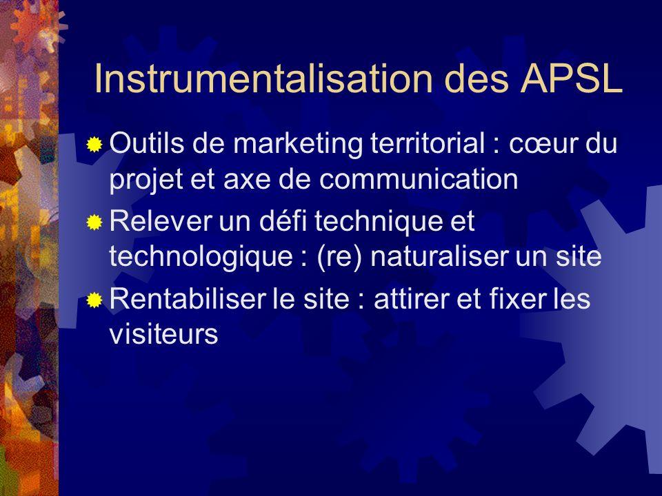 Instrumentalisation des APSL Outils de marketing territorial : cœur du projet et axe de communication Relever un défi technique et technologique : (re