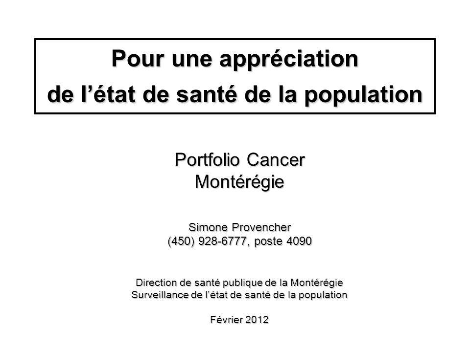 Direction de santé publique de la Montérégie Surveillance de létat de santé de la population Février 2012 Portfolio Cancer Montérégie Pour une appréciation de létat de santé de la population Simone Provencher (450) 928-6777, poste 4090
