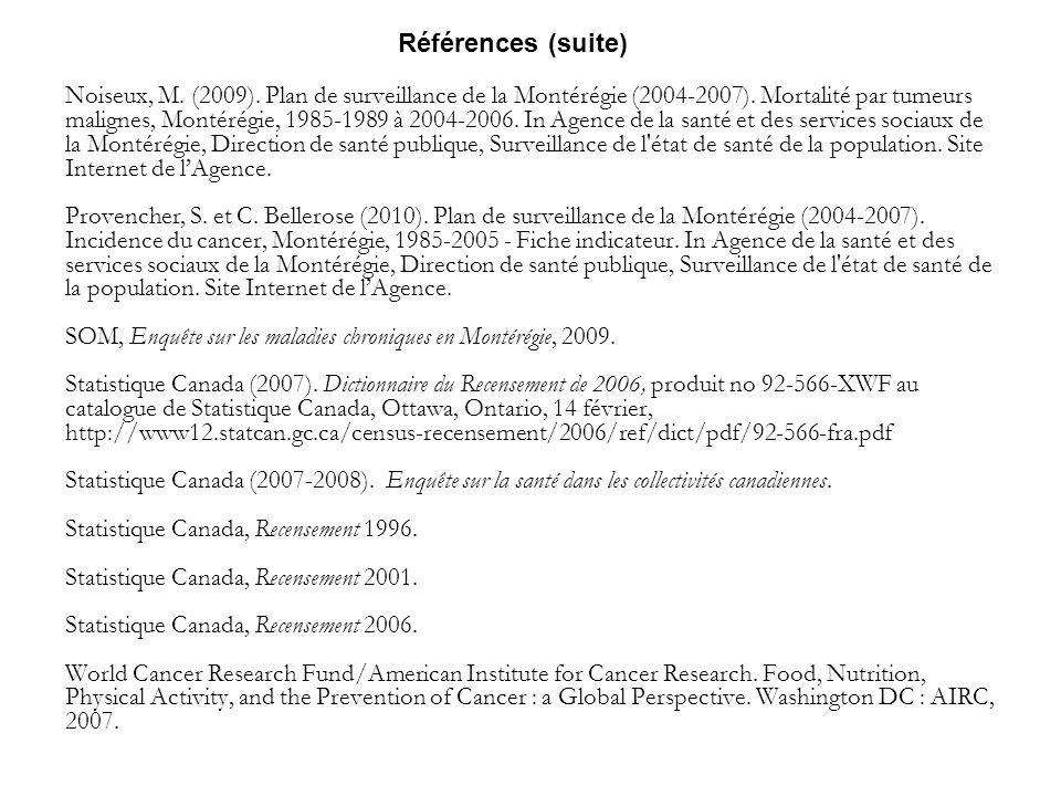 Références (suite) Noiseux, M. (2009). Plan de surveillance de la Montérégie (2004-2007).