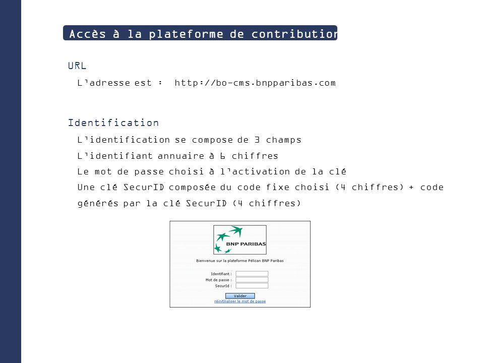 URL Ladresse est : http://bo-cms.bnpparibas.com Identification Lidentification se compose de 3 champs Lidentifiant annuaire à 6 chiffres Le mot de passe choisi à lactivation de la clé Une clé SecurID composée du code fixe choisi (4 chiffres) + code générés par la clé SecurID (4 chiffres) Accès à la plateforme de contribution (back office)