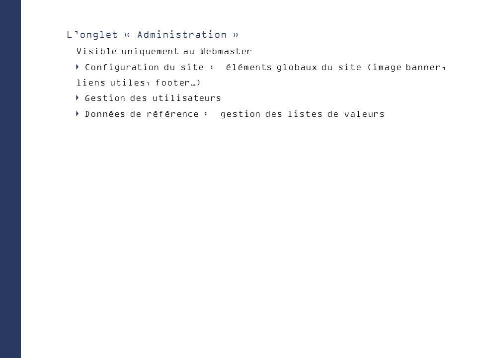 Longlet « Administration » Visible uniquement au Webmaster Configuration du site : éléments globaux du site (image banner, liens utiles, footer…) Gestion des utilisateurs Données de référence : gestion des listes de valeurs