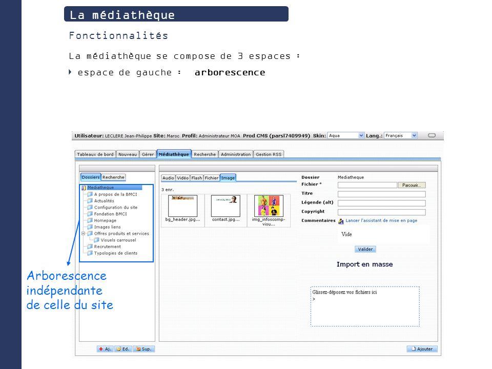 La médiathèque Arborescence indépendante de celle du site Fonctionnalités La médiathèque se compose de 3 espaces : espace de gauche : arborescence