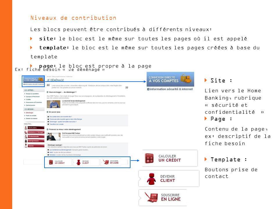 Niveaux de contribution Les blocs peuvent être contribués à différents niveaux: site: le bloc est le même sur toutes les pages où il est appelé template: le bloc est le même sur toutes les pages créées à base du template page: le bloc est propre à la page Site : Lien vers le Home Banking, rubrique « sécurité et confidentialité » Template : Boutons prise de contact Page : Contenu de la page, ex: descriptif de la fiche besoin Ex: fiche besoin « Je déménage »