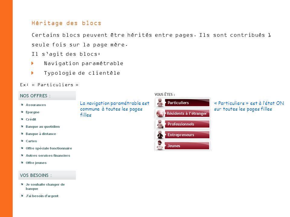 Héritage des blocs Certains blocs peuvent être hérités entre pages.