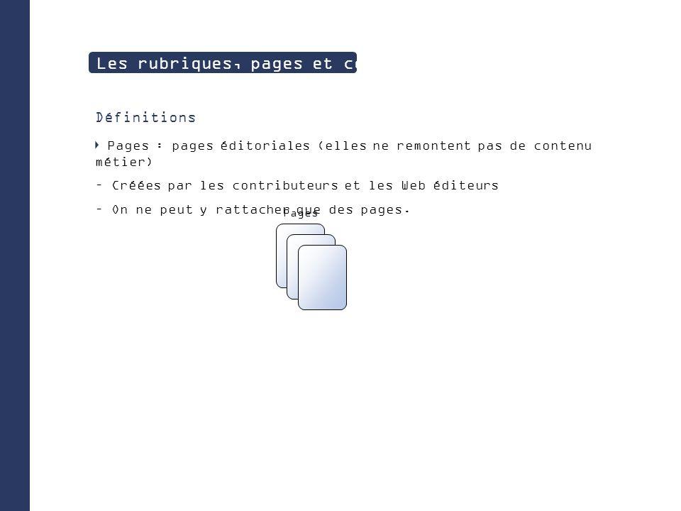 Définitions Pages : pages éditoriales (elles ne remontent pas de contenu métier) – Créées par les contributeurs et les Web éditeurs – On ne peut y rattacher que des pages.