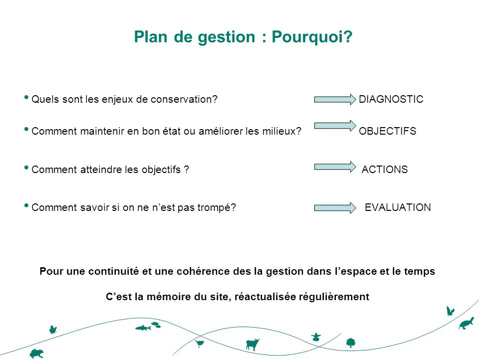 Plan de gestion : Pourquoi? Quels sont les enjeux de conservation? DIAGNOSTIC Comment maintenir en bon état ou améliorer les milieux? OBJECTIFS Commen