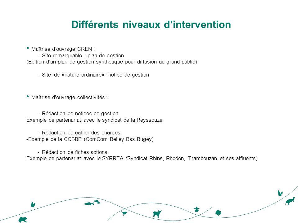 Différents niveaux dintervention Maîtrise douvrage CREN : -Site remarquable : plan de gestion (Edition dun plan de gestion synthétique pour diffusion