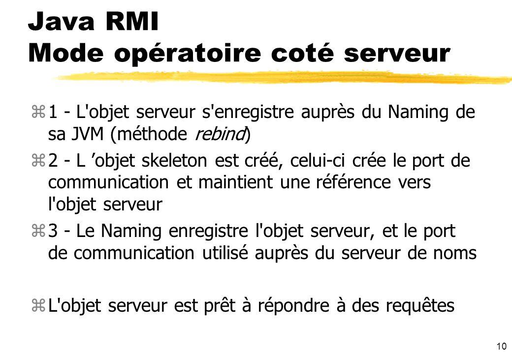 10 Java RMI Mode opératoire coté serveur z1 - L'objet serveur s'enregistre auprès du Naming de sa JVM (méthode rebind) z2 - L objet skeleton est créé,