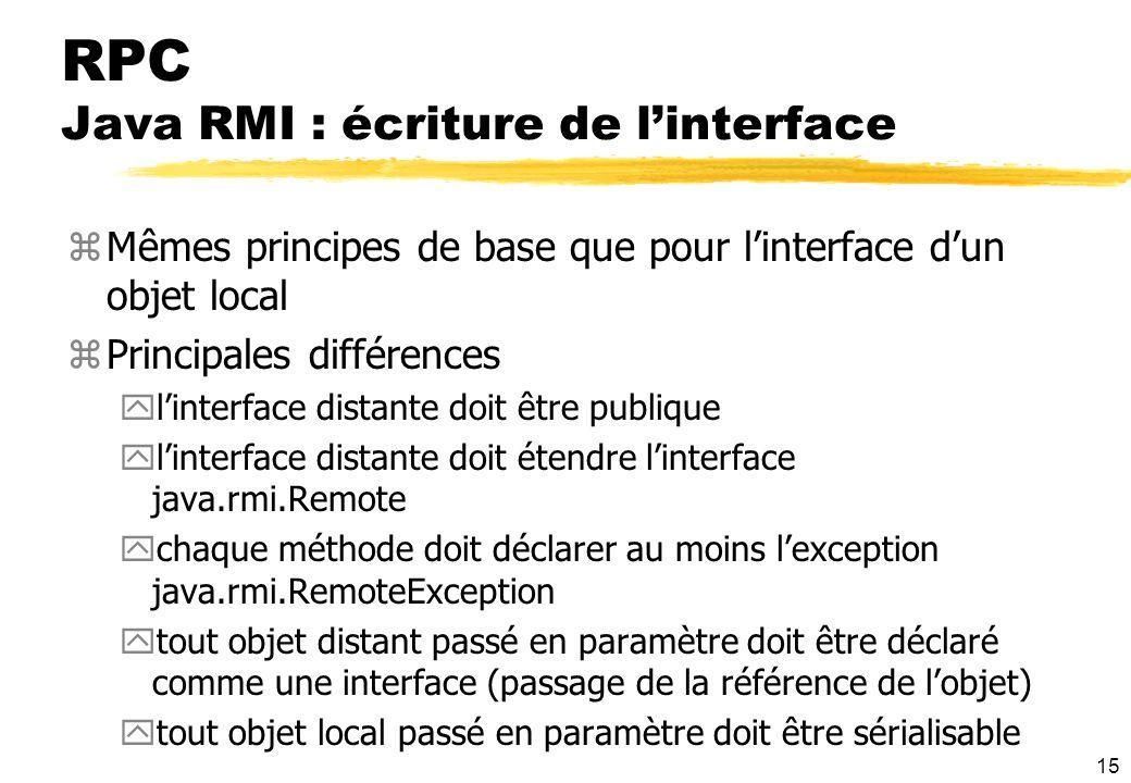 15 RPC Java RMI : écriture de linterface zMêmes principes de base que pour linterface dun objet local zPrincipales différences ylinterface distante do