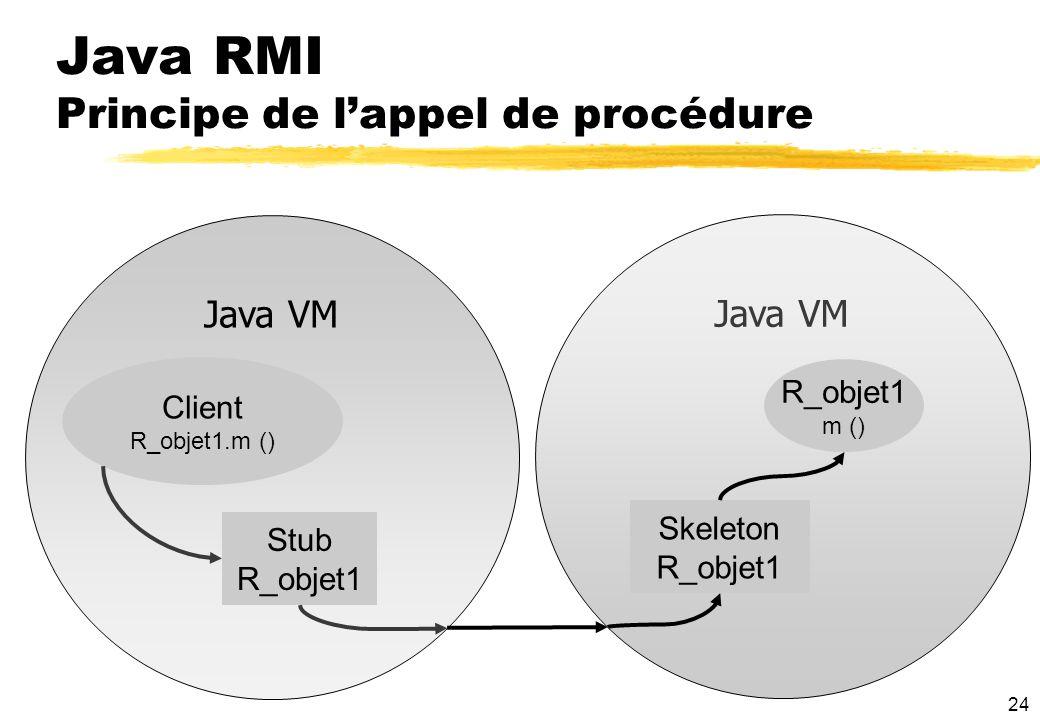 24 Java RMI Principe de lappel de procédure Java VM Client R_objet1.m () Stub R_objet1 Skeleton R_objet1 m ()