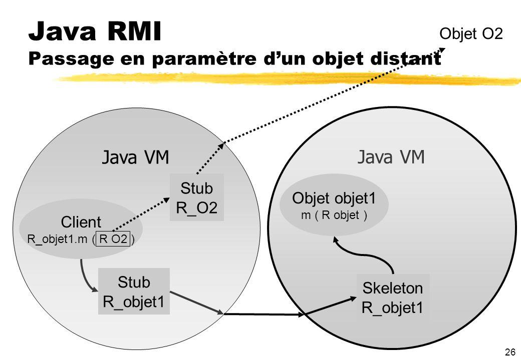 26 Java RMI Passage en paramètre dun objet distant Java VM Client R_objet1.m ( R O2 ) Stub R_objet1 Skeleton R_objet1 Objet objet1 m ( R objet ) Stub