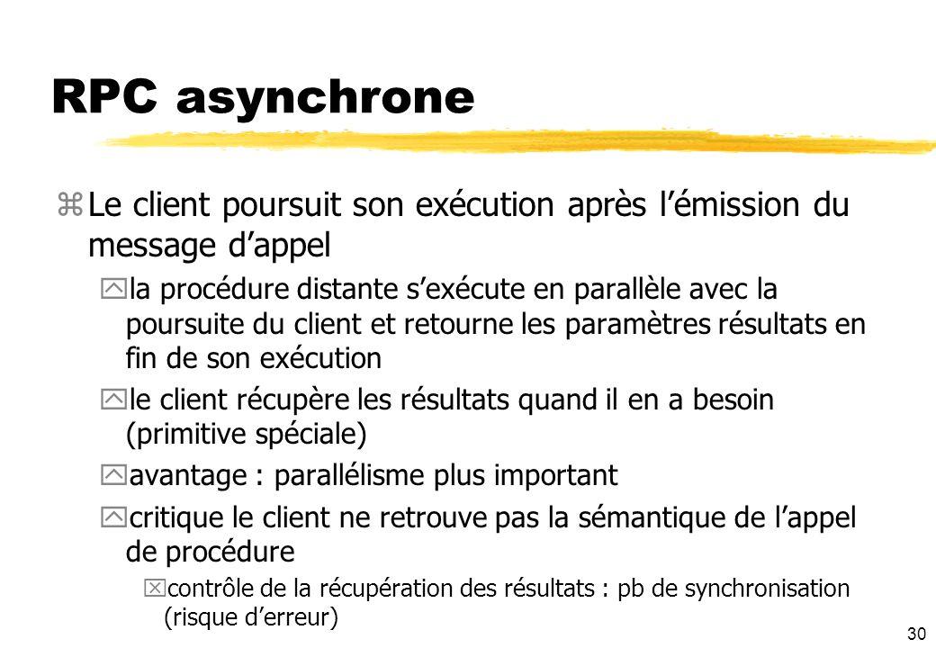 30 RPC asynchrone zLe client poursuit son exécution après lémission du message dappel yla procédure distante sexécute en parallèle avec la poursuite d