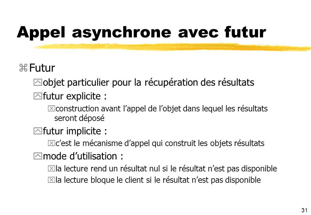 31 Appel asynchrone avec futur zFutur yobjet particulier pour la récupération des résultats yfutur explicite : xconstruction avant lappel de lobjet da