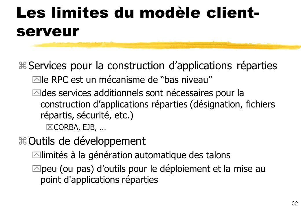 32 Les limites du modèle client- serveur zServices pour la construction dapplications réparties yle RPC est un mécanisme de bas niveau ydes services a