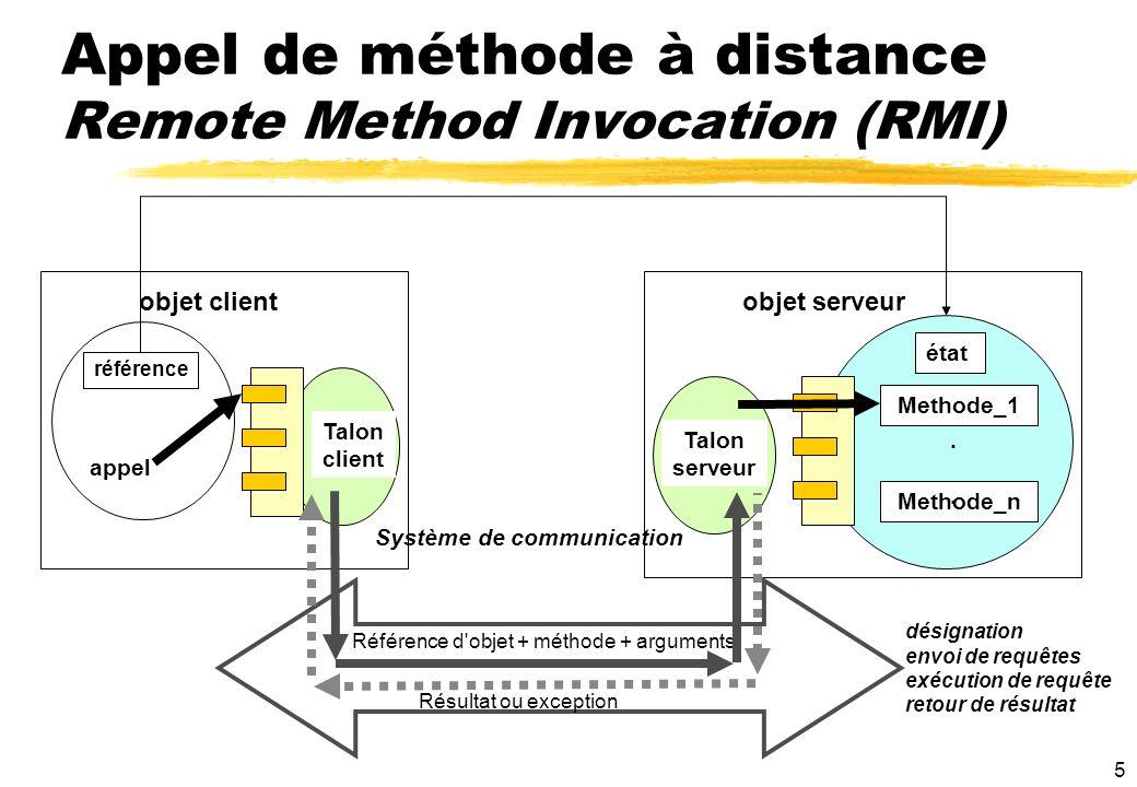 26 Java RMI Passage en paramètre dun objet distant Java VM Client R_objet1.m ( R O2 ) Stub R_objet1 Skeleton R_objet1 Objet objet1 m ( R objet ) Stub R_O2 Objet O2