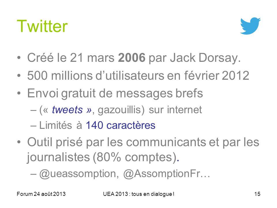 Forum 24 août 2013UEA 2013 : tous en dialogue !15 Twitter Créé le 21 mars 2006 par Jack Dorsay.