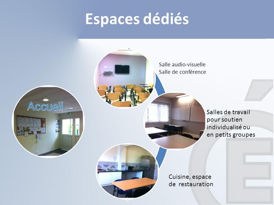 Espaces dédiés Salle audio-visuelle Salle de conférence Salles de travail pour soutien individualisé ou en petits groupes Cuisine, espace de restaurat
