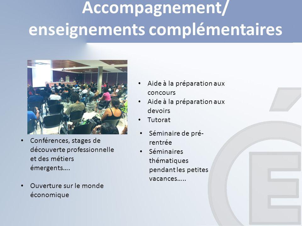 Conférences, stages de découverte professionnelle et des métiers émergents…. Ouverture sur le monde économique Aide à la préparation aux concours Aide