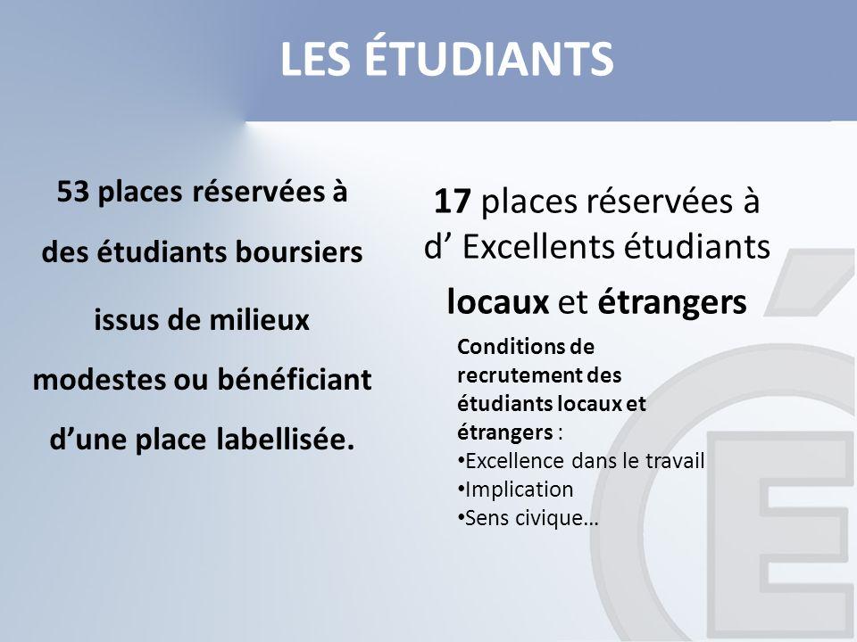 53 places réservées à des étudiants boursiers issus de milieux modestes ou bénéficiant dune place labellisée. 17 places réservées à d Excellents étudi