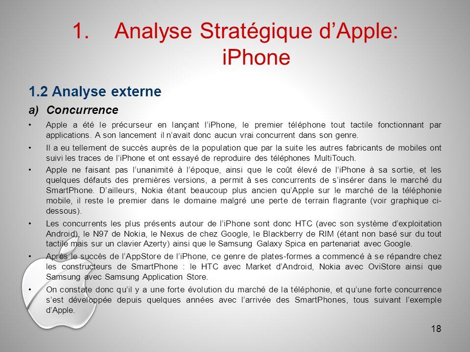 1.Analyse Stratégique dApple: iPhone 1.2 Analyse externe a)Concurrence Apple a été le précurseur en lançant liPhone, le premier téléphone tout tactile fonctionnant par applications.