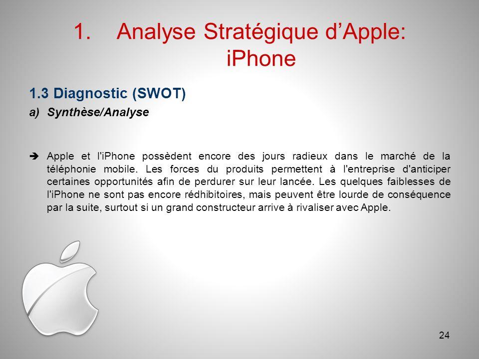 1.Analyse Stratégique dApple: iPhone 1.3 Diagnostic (SWOT) a)Synthèse/Analyse Apple et l iPhone possèdent encore des jours radieux dans le marché de la téléphonie mobile.