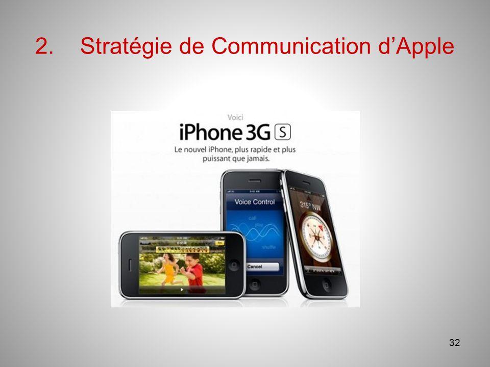2.Stratégie de Communication dApple 32