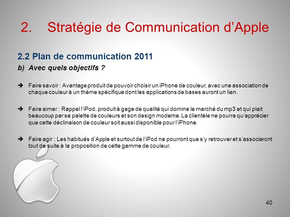 2.Stratégie de Communication dApple 2.2 Plan de communication 2011 b)Avec quels objectifs .