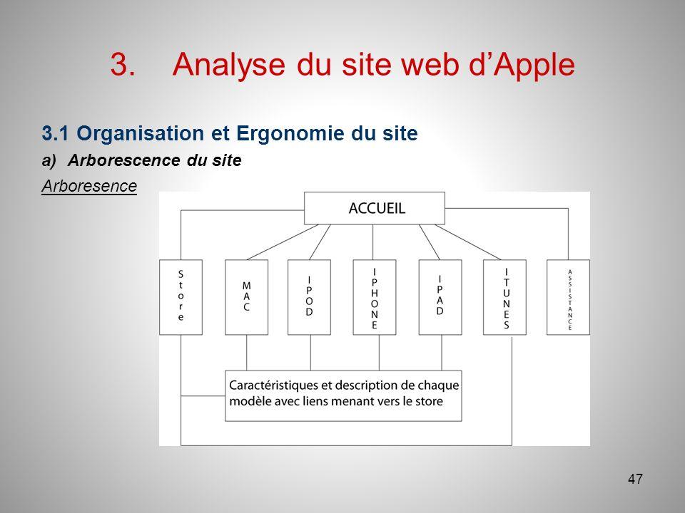 3.Analyse du site web dApple 3.1 Organisation et Ergonomie du site a)Arborescence du site Arboresence 47