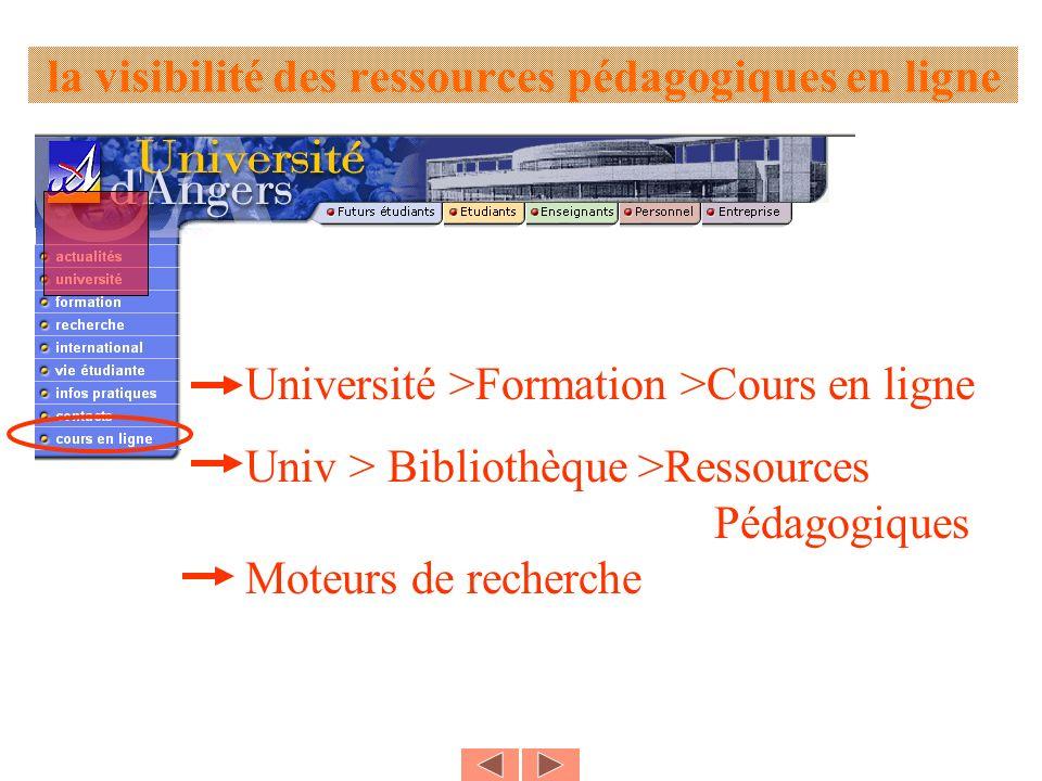 la visibilité des ressources pédagogiques en ligne Université >Formation >Cours en ligne Univ > Bibliothèque >Ressources Pédagogiques Moteurs de reche