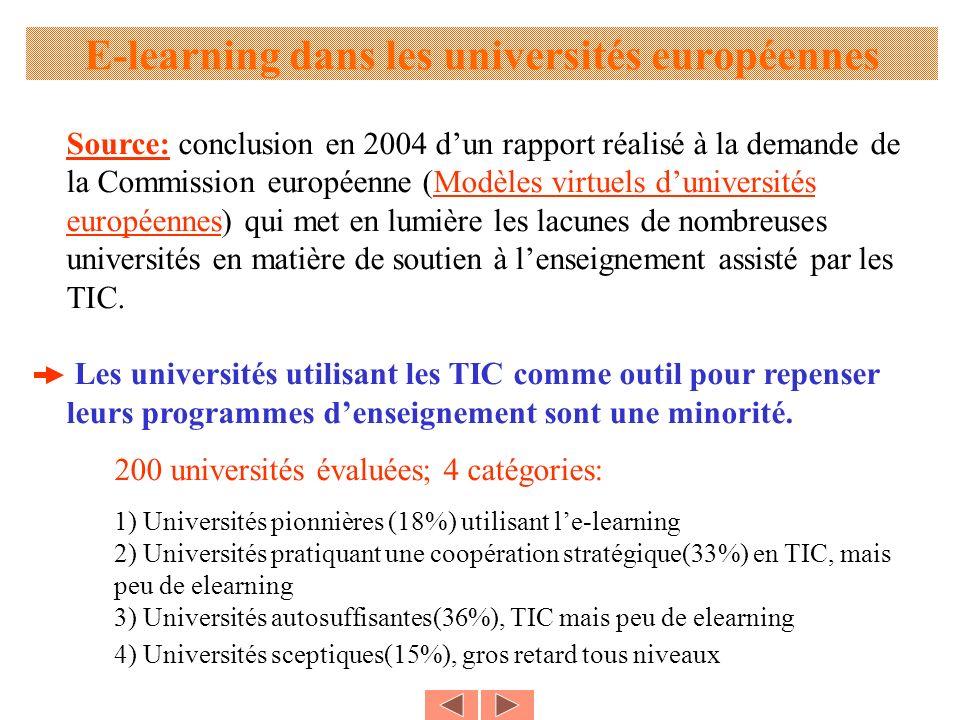 E-learning dans les universités européennes Source: conclusion en 2004 dun rapport réalisé à la demande de la Commission européenne (Modèles virtuels duniversités européennes) qui met en lumière les lacunes de nombreuses universités en matière de soutien à lenseignement assisté par les TIC.