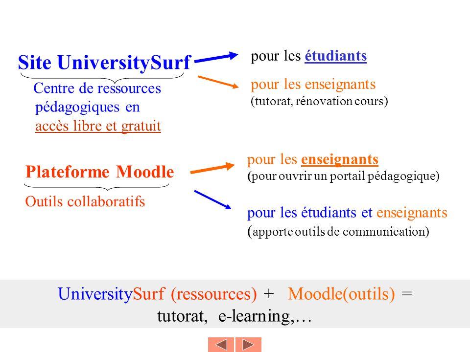 la visibilité des ressources pédagogiques en ligne Université >Formation >Cours en ligne Univ > Bibliothèque >Ressources Pédagogiques Moteurs de recherche