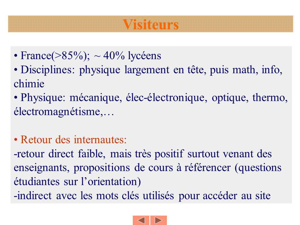 Visiteurs France(>85%); ~ 40% lycéens Disciplines: physique largement en tête, puis math, info, chimie Physique: mécanique, élec-électronique, optique