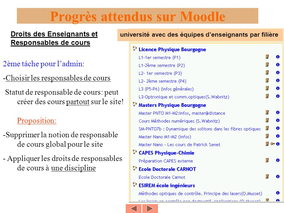 Progrès attendus sur Moodle 2ème tâche pour ladmin: -Choisir les responsables de cours Statut de responsable de cours: peut créer des cours partout sur le site.