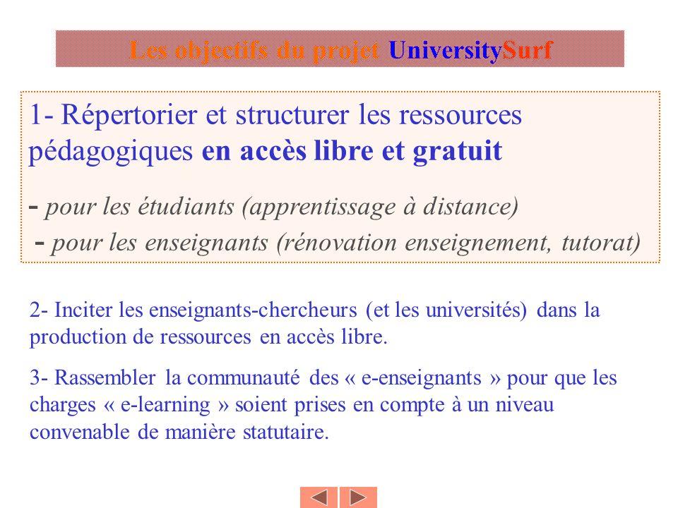 1- Répertorier et structurer les ressources pédagogiques en accès libre et gratuit - pour les étudiants (apprentissage à distance) - pour les enseigna