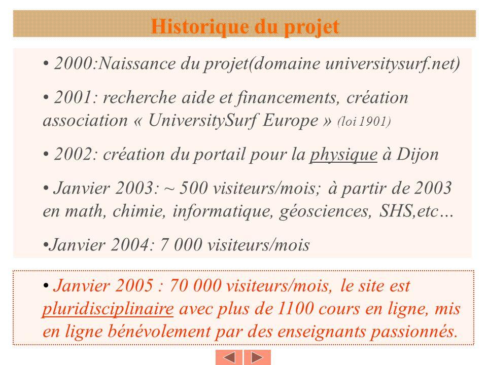 2000:Naissance du projet(domaine universitysurf.net) 2001: recherche aide et financements, création association « UniversitySurf Europe » (loi 1901) 2002: création du portail pour la physique à Dijon Janvier 2003: ~ 500 visiteurs/mois; à partir de 2003 en math, chimie, informatique, géosciences, SHS,etc… Janvier 2004: 7 000 visiteurs/mois Historique du projet Janvier 2005 : 70 000 visiteurs/mois, le site est pluridisciplinaire avec plus de 1100 cours en ligne, mis en ligne bénévolement par des enseignants passionnés.