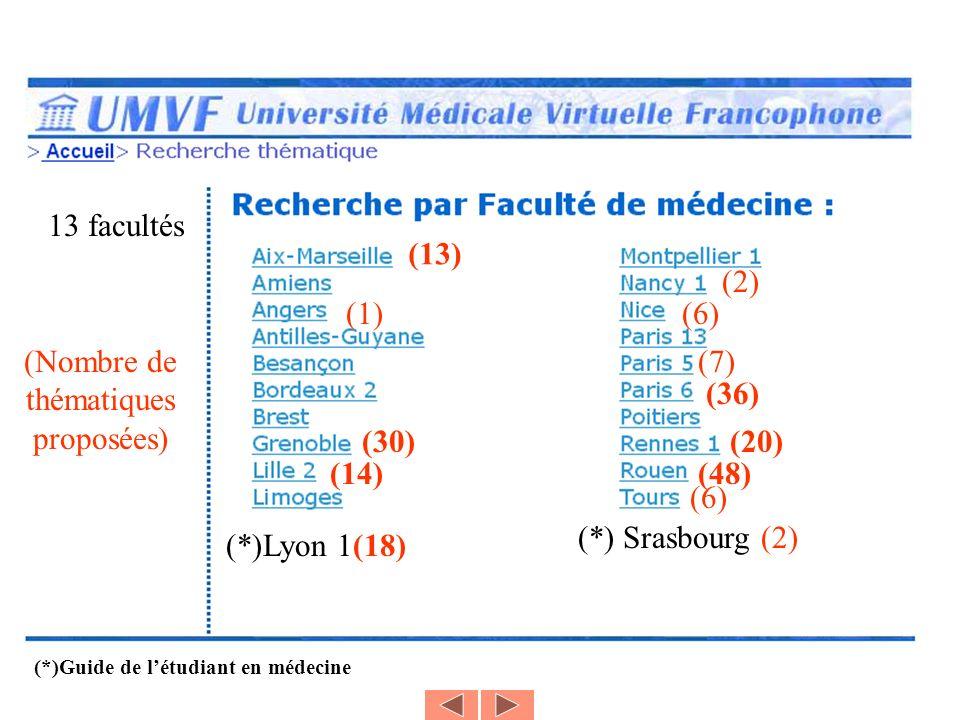 (Nombre de thématiques proposées) (13) (1) (30) (14) (2) (6) (7) (36) (20) (48) (6) 13 facultés (*)Lyon 1(18) (*) Srasbourg (2) (*)Guide de létudiant