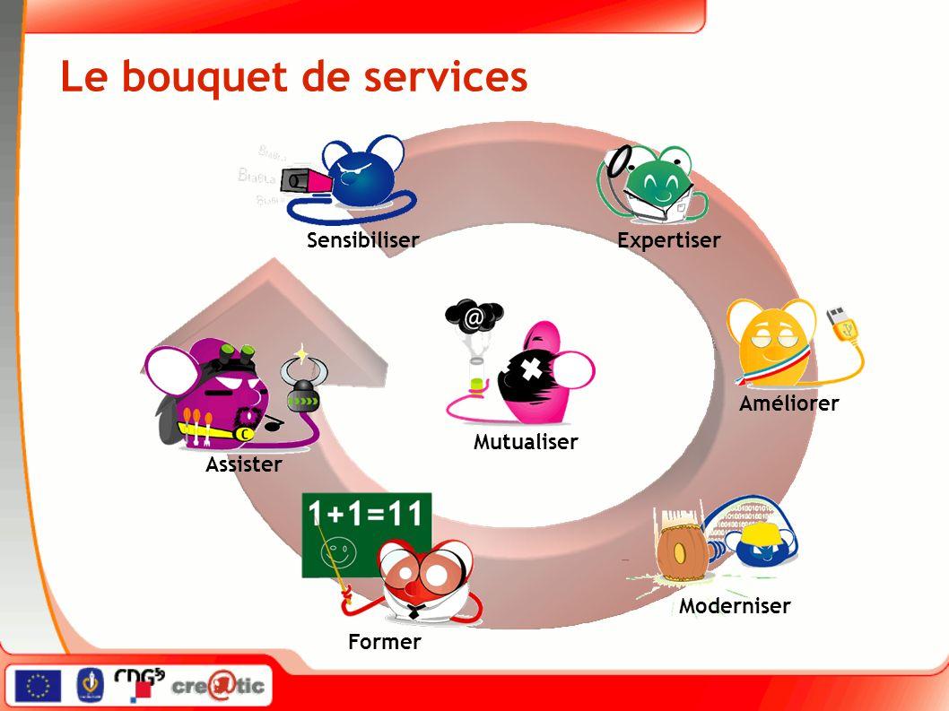Sensibiliser Expertiser Améliorer Moderniser Former Assister Mutualiser Le bouquet de services