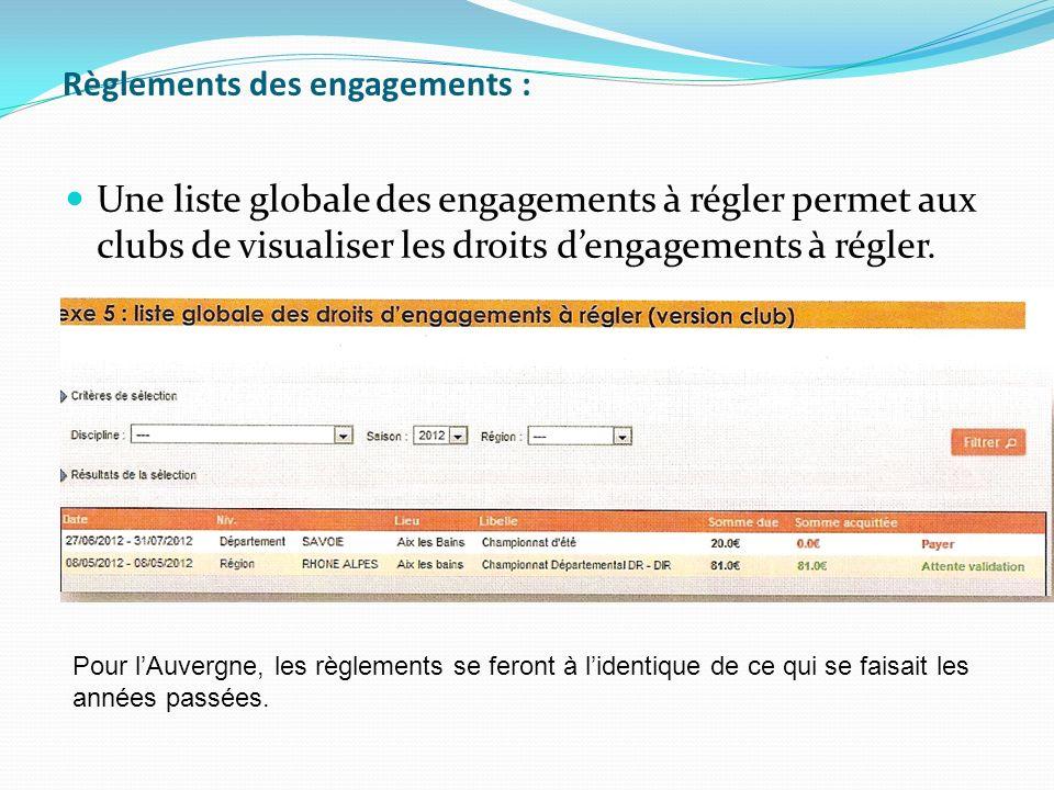 Une liste globale des engagements à régler permet aux clubs de visualiser les droits dengagements à régler. Règlements des engagements : Pour lAuvergn