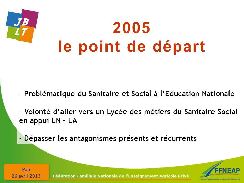 Pau 26 avril 2013 2005 le point de départ - Problématique du Sanitaire et Social à lEducation Nationale - Volonté daller vers un Lycée des métiers du